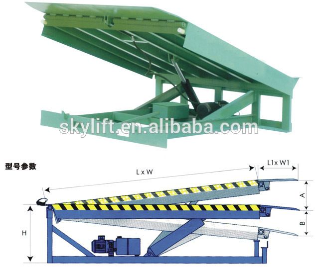 fixed hydraulic forklift loading unloading truck ramps ce