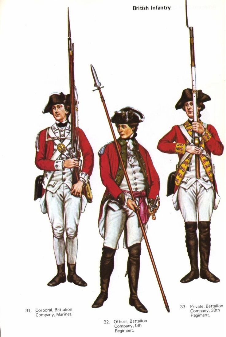 "Infantry - Plates of British Uniforms during the American Revolutionary War, from John Mollo's ""Uniforms of the American Revolution"""