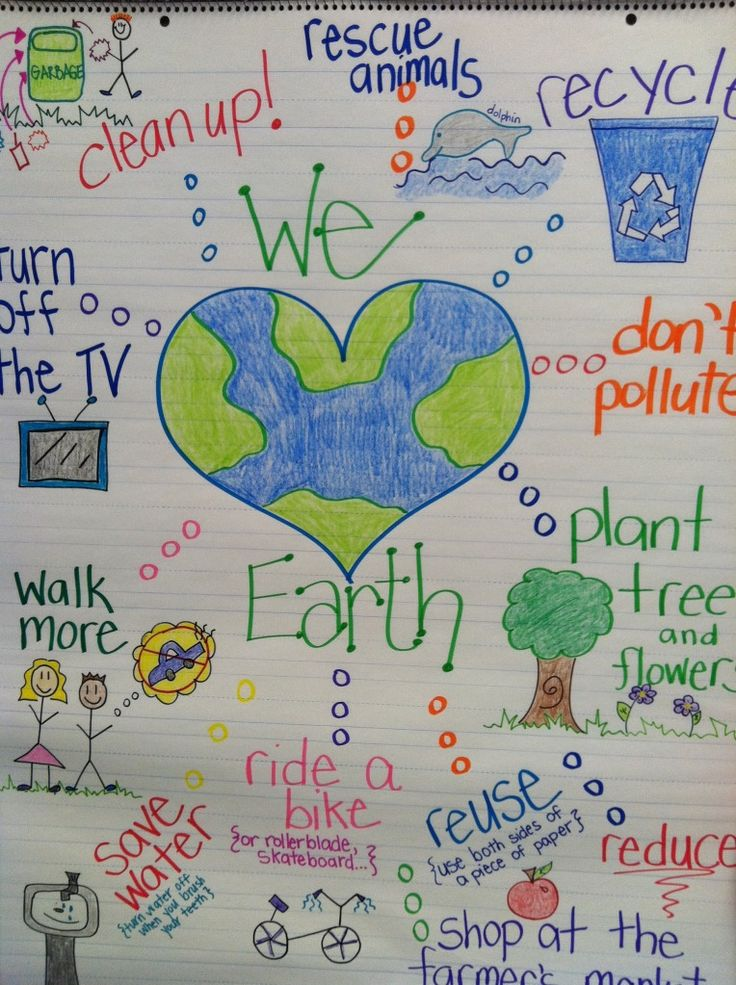 Earth Day anchor chart.