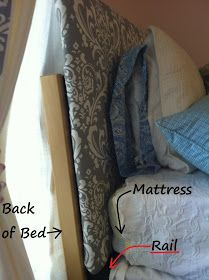 The Old Post Road: Easy Dorm Room Headboard Tutorial
