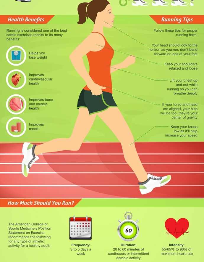 health benefits of running essay I've been a long distance runner for a couple of years and i'm writing a college admission essay on running i was wondering what kind of benefits are there to.