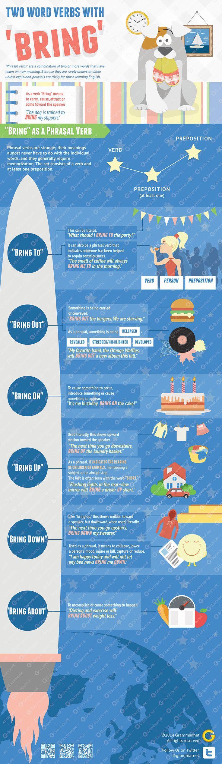 """Aprende inglés: verbos de 2 palabras con """"bring"""" #infografia #infographic #education"""