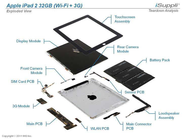 c10a72a6eb24db31b94dacc522c843f6 10 best ipad images on pinterest apple, apple ipad and apple iphone