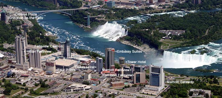 Niagra Falls Hotel Comparisons
