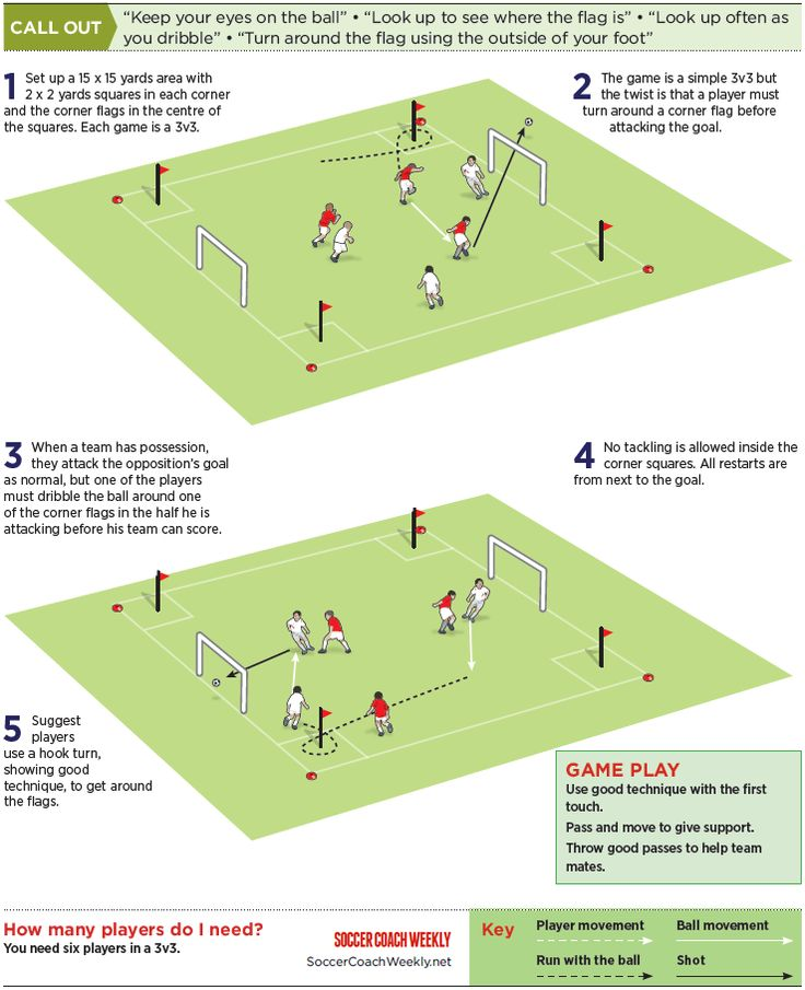 Pin On Learn New Soccer Tips And Skills
