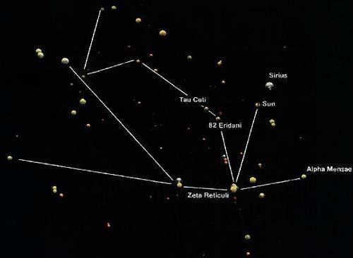 Zeta Reticuli - Gray Aliens - Crystalinks