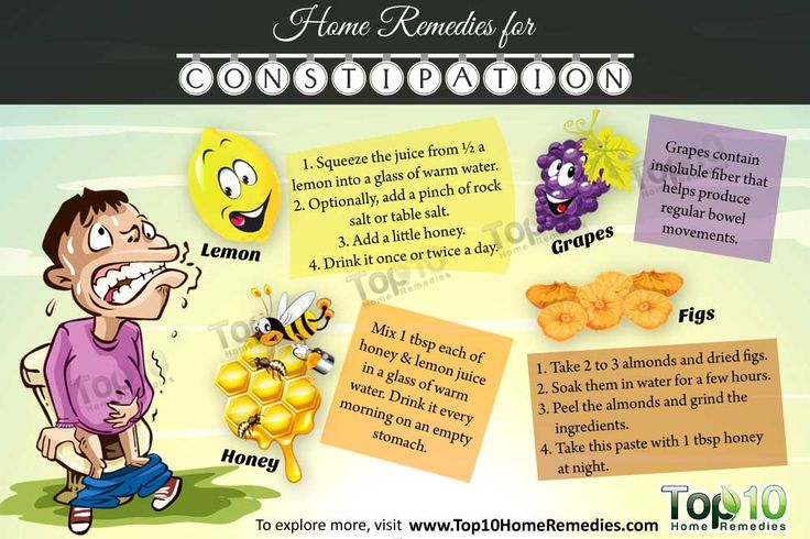 Home Remedies for ConstipationTanti Baci .
