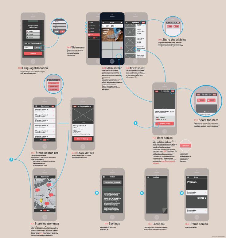 8 best Wireframe images on Pinterest App design, Mobile design and - copy free blueprint design app