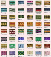 Patrones de Crochet: Point Crochet, Hook, Punto Patrones Videos, Patterns, Puntos Crochet, Patrones Crochet, Points, Collection, Cosiendo Punto Trapillo
