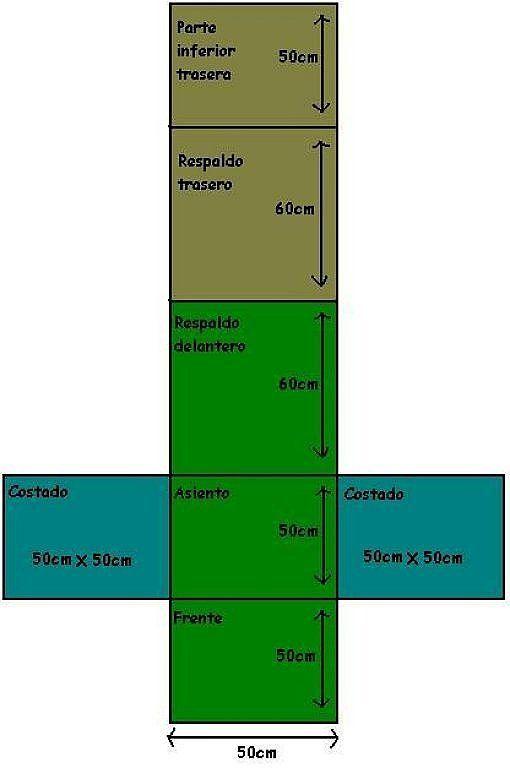 COMO HACER FUNDAS SIMPLES PARA SILLAS COMEDOR? | Decorar tu casa es facilisimo.com