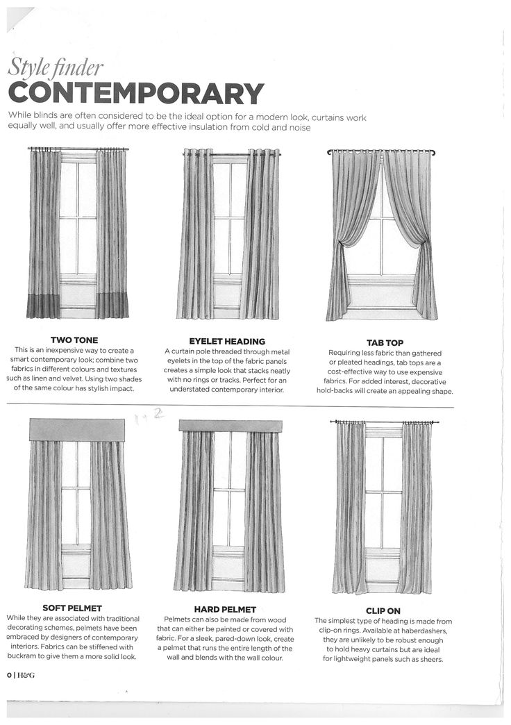 Contemporary window treatment drawings interiors for Window design sketch
