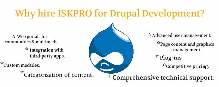 ISKPRO's Drupal-based development will shape your brand for the next-generation digital transformation.