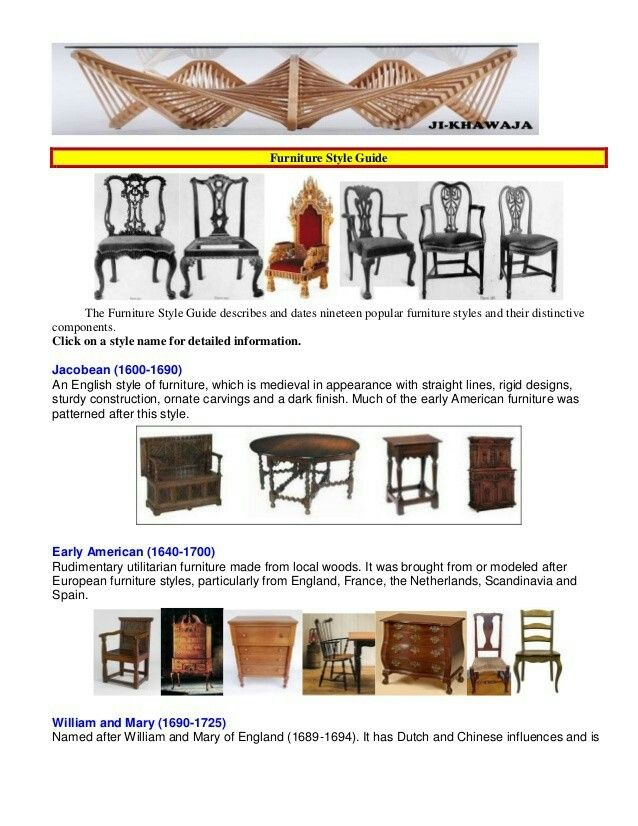 Furniture Style GuideThe Guide Describes And Dates Nineteen Popular Styles Their Distinctive