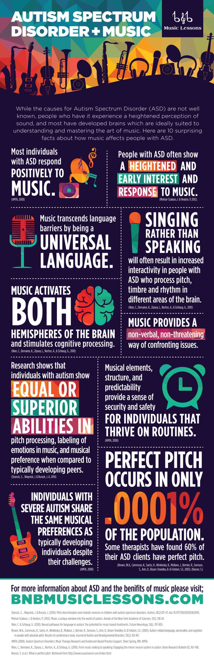 best autism facts ideas spectrum disorder autism spectrum disorder music it been shown how constructive music education is in all areas of cognitive development but it also proves to be