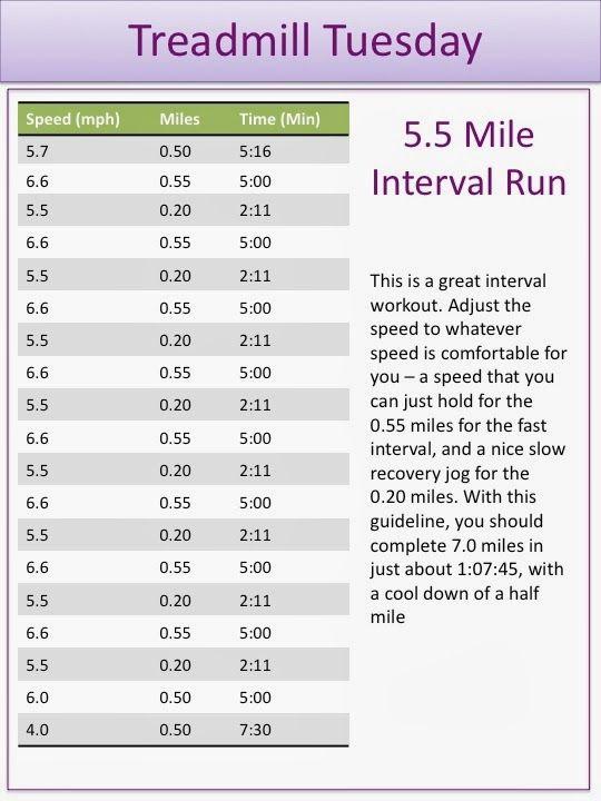Speed interval treadmill workout