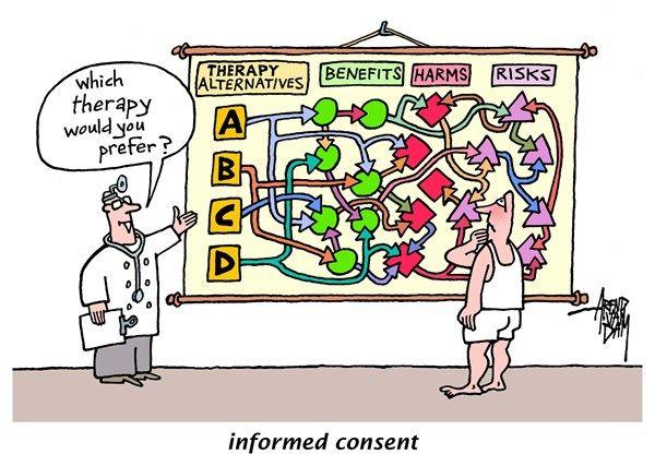 Cele mai bune 25+ de idei despre Informed consent pe Pinterest - consent form
