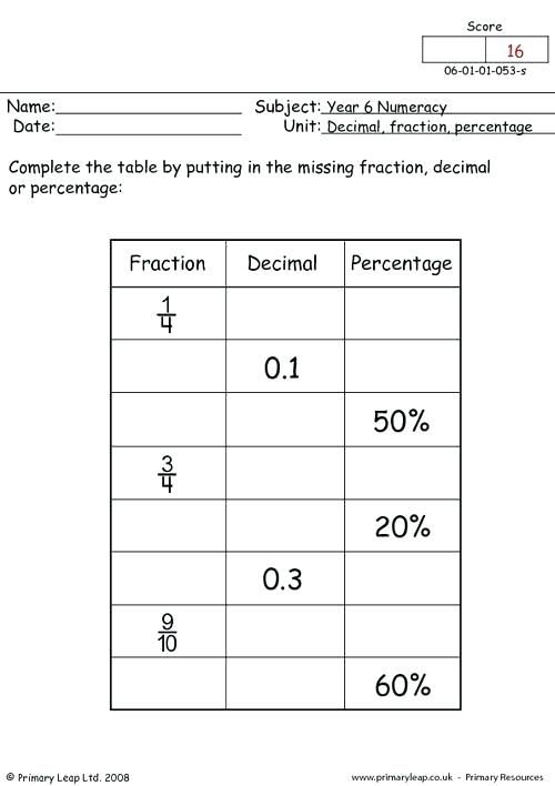 Image Result For Grade 5 Percentage Worksheets Fractions Decimals Fractions Decimals Percents Decimals