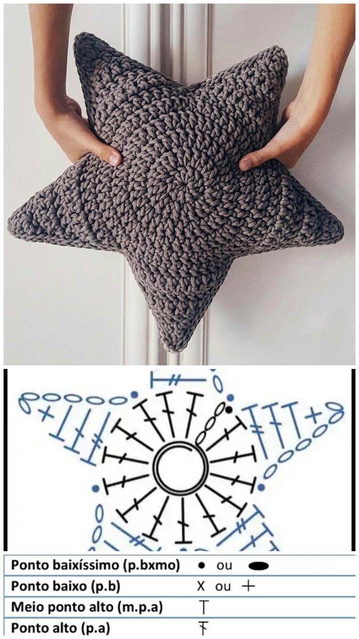 Feb 23, 2020 - Pretty Star Pillow Pretty Star Pillow La publicación Pretty Star Pillow apareció primero en My Blog. Estás en el ocasión correcto para Encaje crochet Aquí...