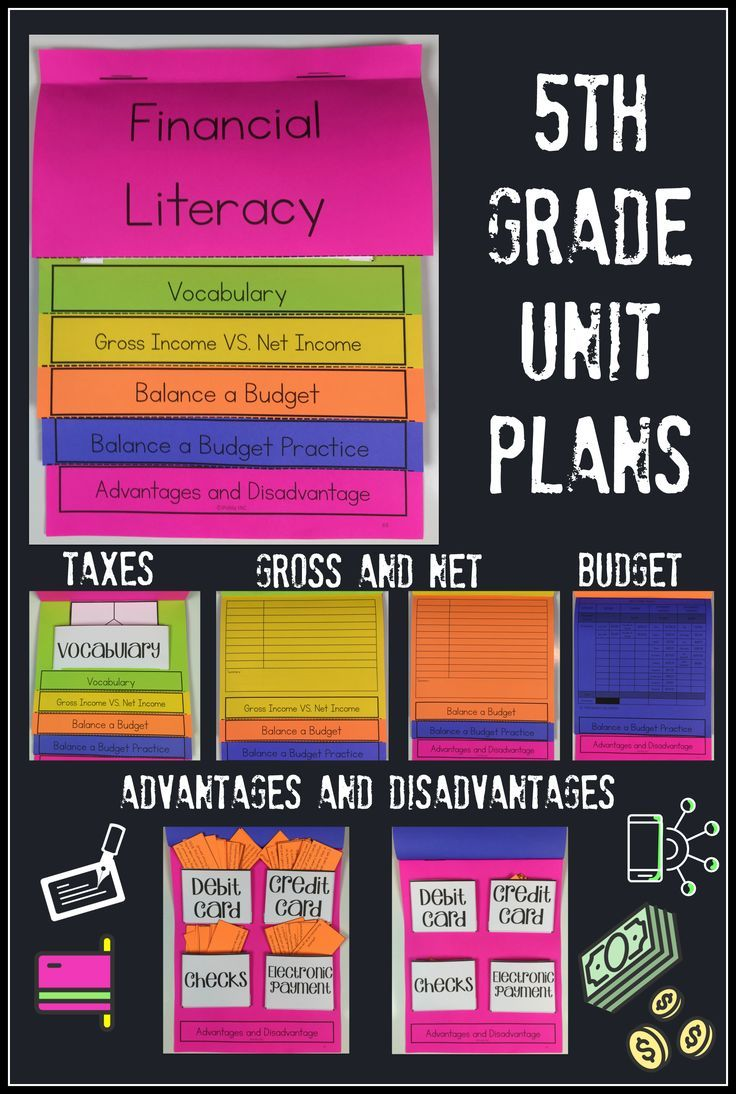 Complete Lesson Plans And All Activities For Financial Literacy This Unit Is 5 Day Financial Literacy Lessons Financial Literacy Activities Financial Literacy [ 1094 x 736 Pixel ]