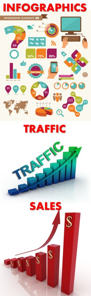 If created and targeted well, an infographic can help you increase highly targeted traffic, brand awareness and boost sales.