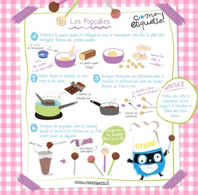 84 best gourmandises de mon enfance images on pinterest - Recette pop cake ...