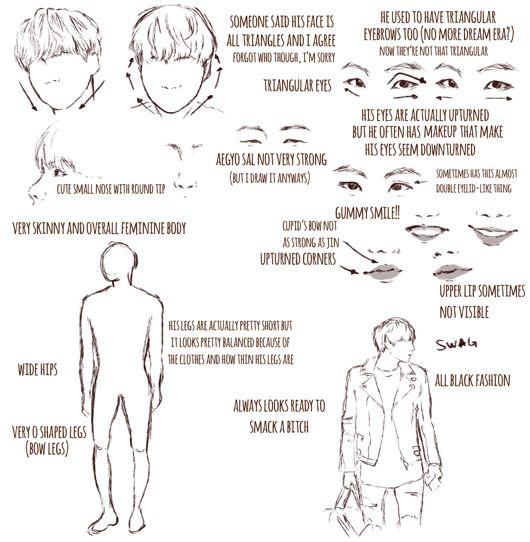 How to draw suga
