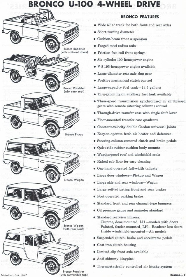 1000  ideas about classic ford broncos on pinterest