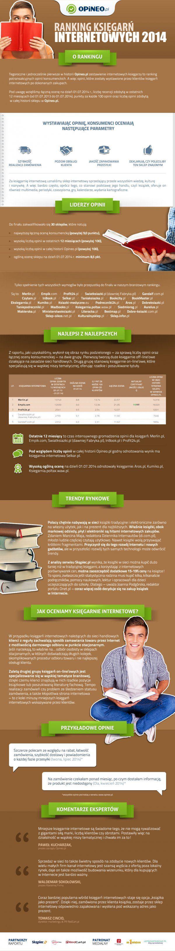 księgarnie internetowe http://di.com.pl/news/50408,0,Najbardziej_polecane_ksiegarnie_internetowe-Krzysztof_Gontarek.html
