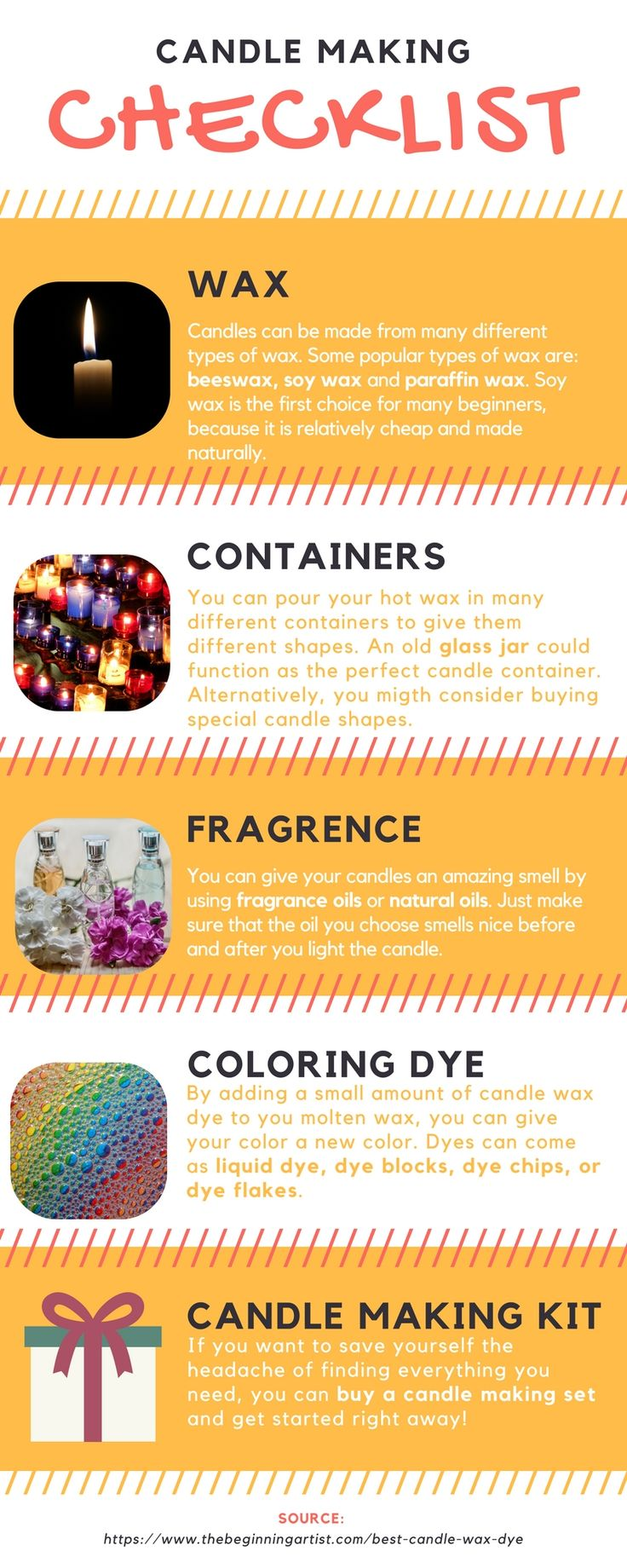 [INFOGRAPHIC] Everyone love candles! But did you try making your own homemade candles? All you need to start is your favorite wax and some containers. But if you want to give your candles a little, you can add fragrance oils and candle wax dyes as well. If you are not quite sure what you need, you might want to start with a candle making kit that includes everything already. Read our website to find our recommended candle making kits for beginners.