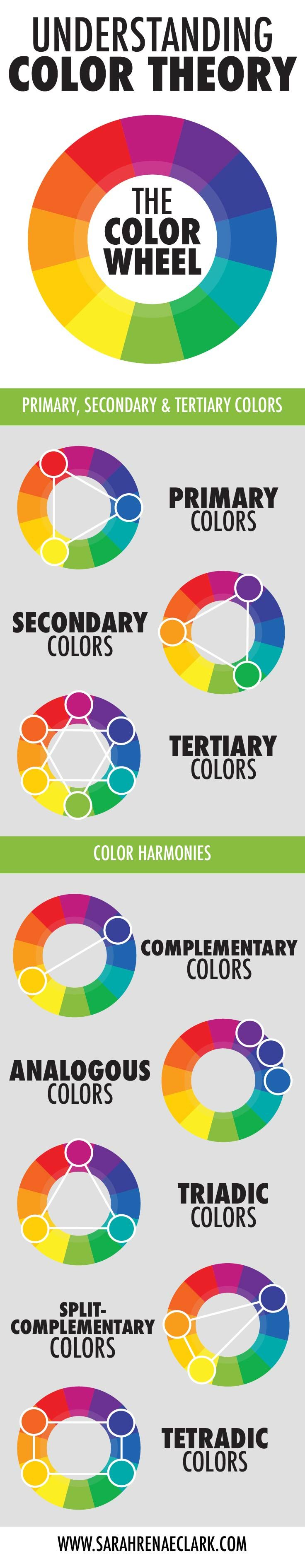 Color wheel complementary colors - Learn About The Color Wheel Primary Colors Secondary Colors Tertiary Colors And Color