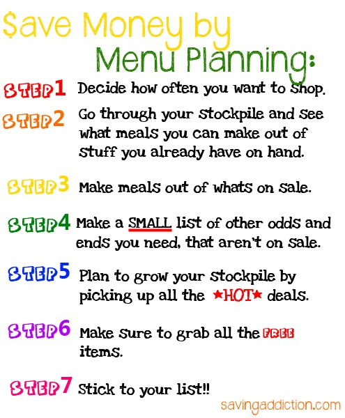 Menu planning and shopping tips
