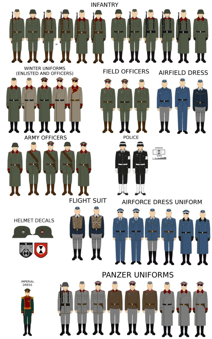 Bordurian Military Uniforms by JoeyLock