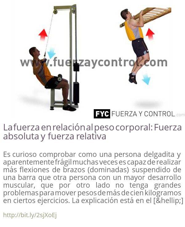 La Fuerza En Relación Al Peso Corporal Fuerza Absoluta Y Fuerza Relativa Peso Corporal Fuerza Muscular Pesas
