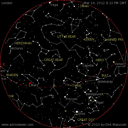 Appreciate my love of the stars and constilations! <3