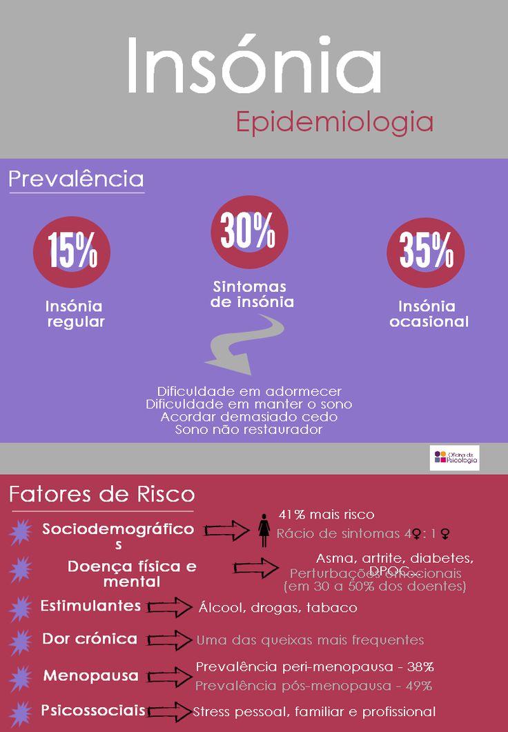 Insónia - epidemiologia e factores de risco