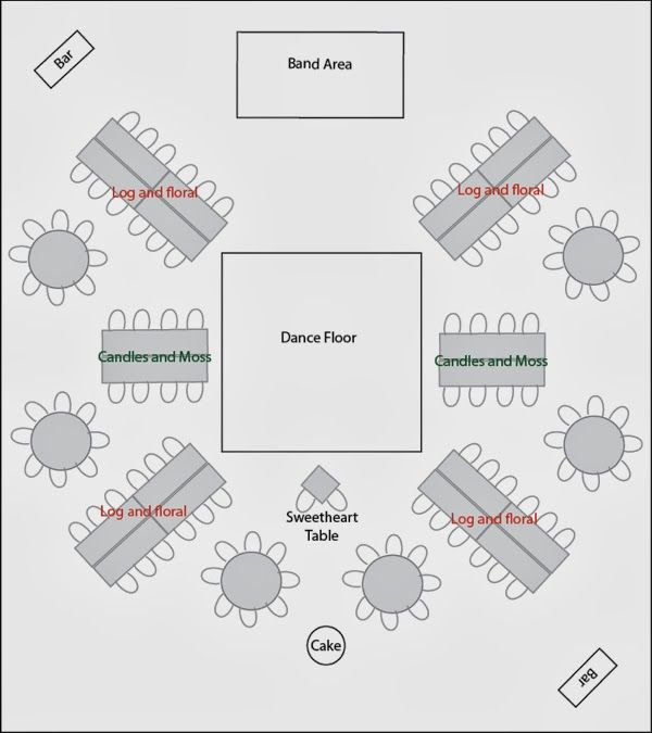 Abby Mitchell Event Planning And Design Behind The Scenes - Reception floor plan templates