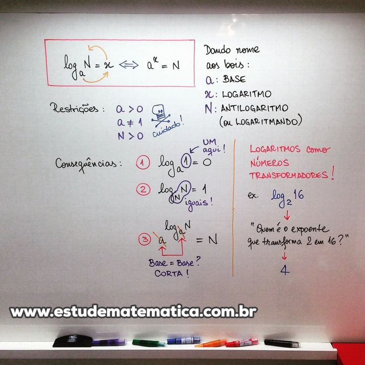 67 best Matemática images on Pinterest | Mind maps, Studying and ...