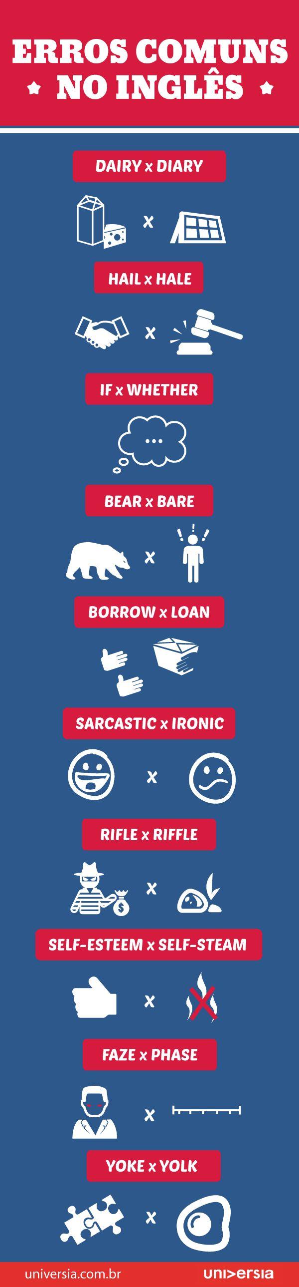 Série: os erros comuns em inglês - Parte I