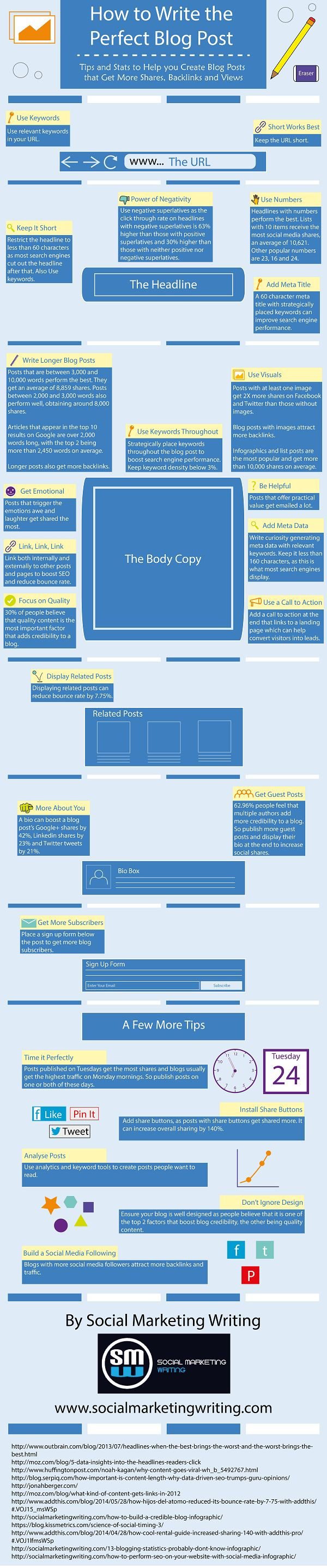 I came across this lovely Infographic and decided to share it. It really does have some useful information. I really like how it breaks the tips down by category (i.e. post headline, post body, etc.). However, I do think I disagree with the post length...