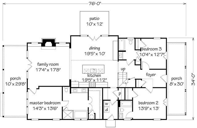 We Get A Lot Of Questions About House Plans We Love Drawing Custom House Plans But There Are Some Cottage Floor Plans House Plans Southern Living House Plans