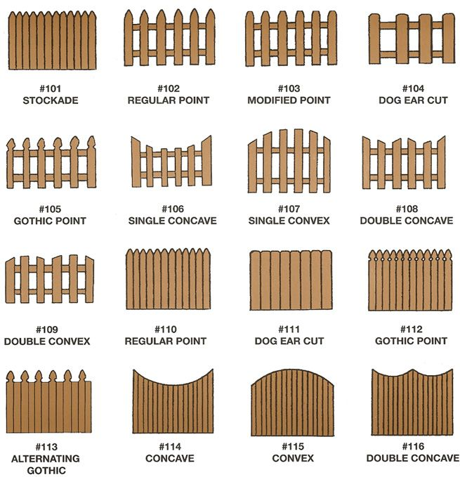 Picket Fence Types