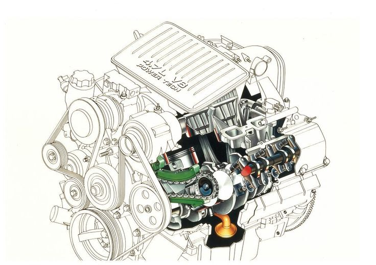 Grand Cherokee 4.7 V8 Engine Cutaway (1999) Jeep wj