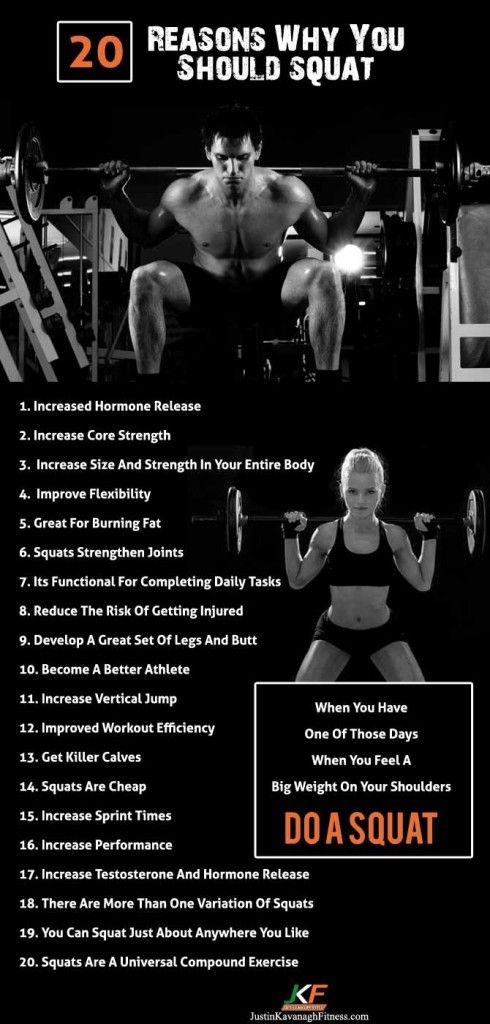 20 Reasons Why You Should Squat And How To Do Them Correctly http://www.justinkavanaghfitness.com/20-reasons-why-you-should-squat-and-how-to-do-them-correctly/