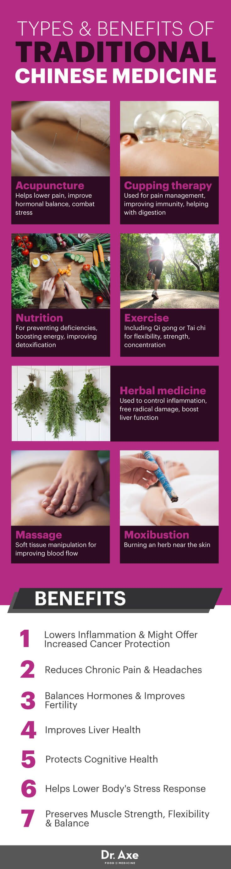 Traditional Chinese Medicine types and benefits - Dr. Axe http://www.draxe.com #health #holistic #natural