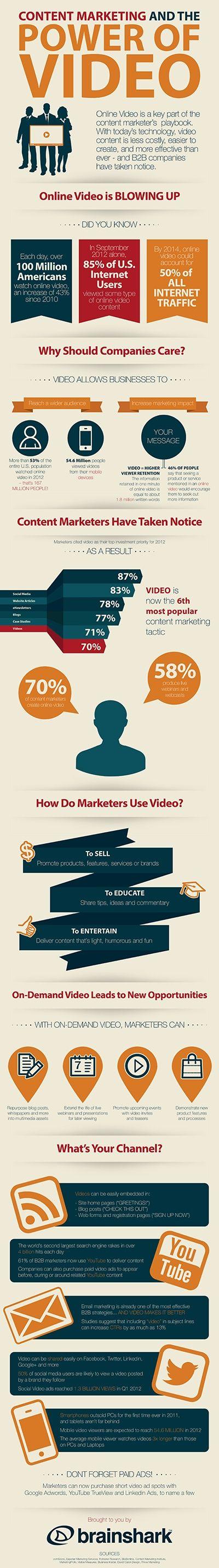 La importancia del video en el Social Media Marketing | Lecturas de Marketing en Internet
