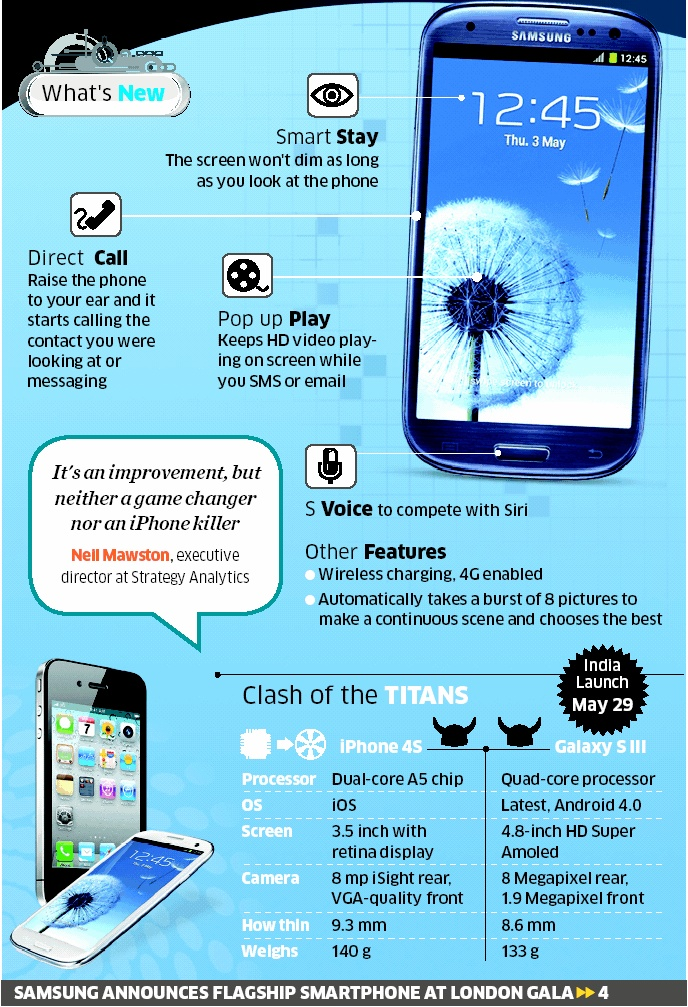 I love my Samsung Galaxy S3 :)  suck it iphone lovers!