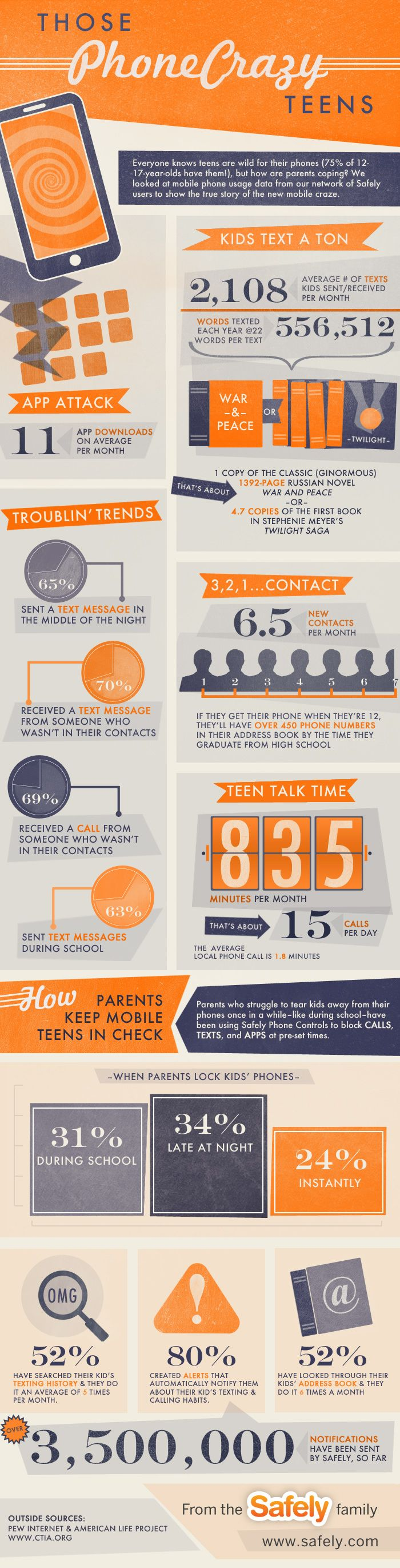 The numbers behind how parents cope with their phone-crazy teens