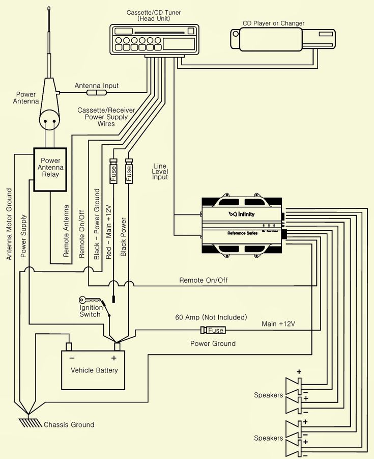 New Optimus Car Stereo Wiring Diagram