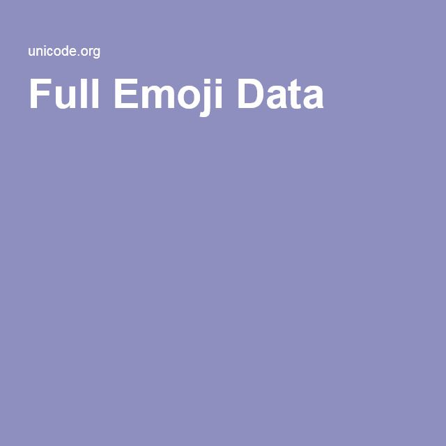 Emoji Meanings Chart – Jerusalem House