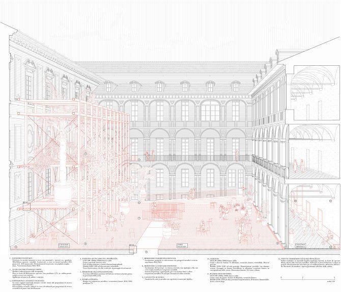 MURENA_The new courtyard, Natural Museum Torino, Fosbury Architecture